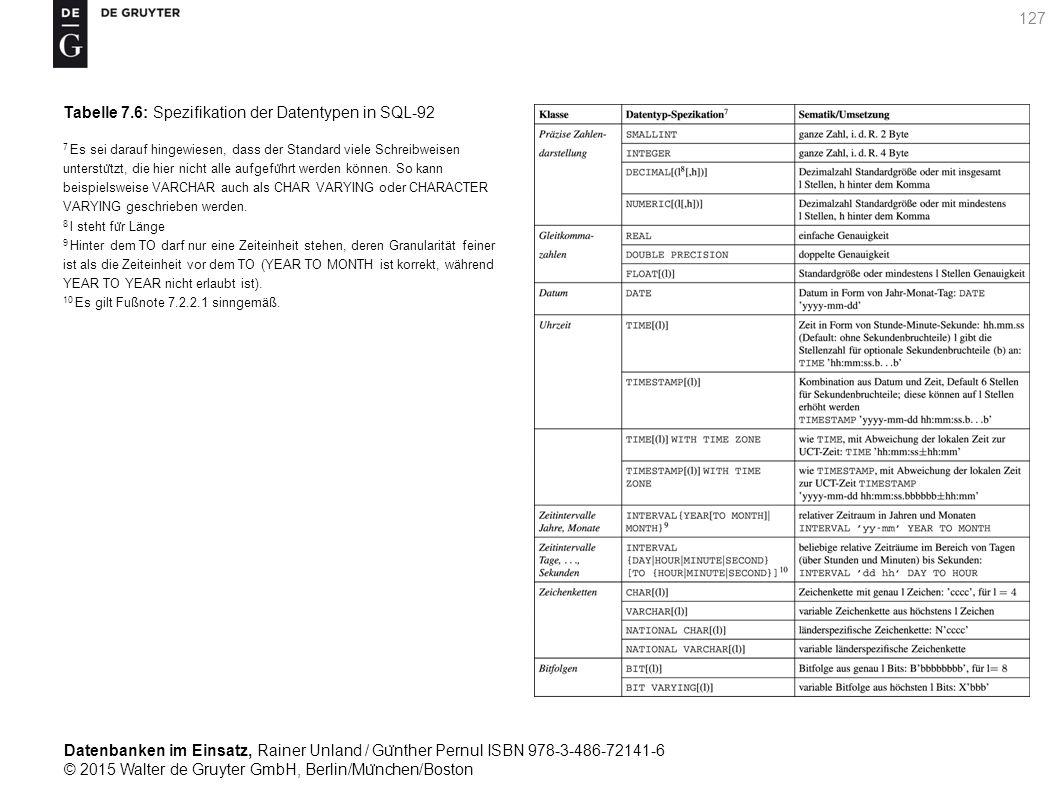 Datenbanken im Einsatz, Rainer Unland / Gu ̈ nther Pernul ISBN 978-3-486-72141-6 © 2015 Walter de Gruyter GmbH, Berlin/Mu ̈ nchen/Boston 127 Tabelle 7.6: Spezifikation der Datentypen in SQL-92 7 Es sei darauf hingewiesen, dass der Standard viele Schreibweisen unterstu ̈ tzt, die hier nicht alle aufgefu ̈ hrt werden können.