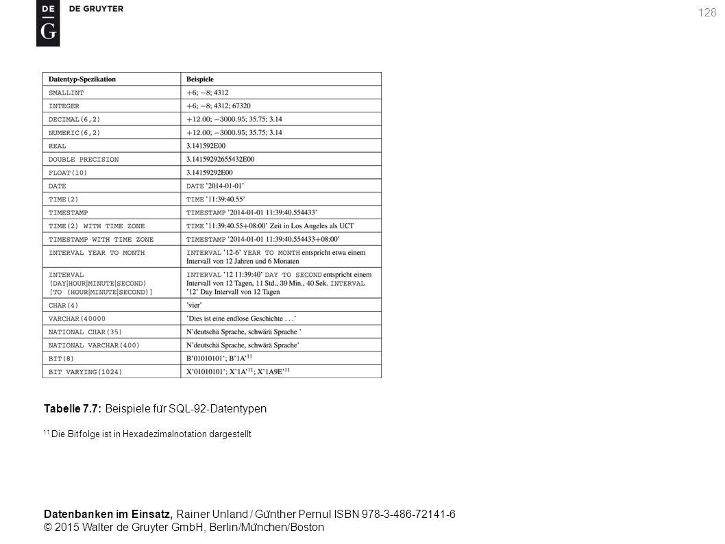 Datenbanken im Einsatz, Rainer Unland / Gu ̈ nther Pernul ISBN 978-3-486-72141-6 © 2015 Walter de Gruyter GmbH, Berlin/Mu ̈ nchen/Boston 128 Tabelle 7.7: Beispiele fu ̈ r SQL-92-Datentypen 11 Die Bitfolge ist in Hexadezimalnotation dargestellt