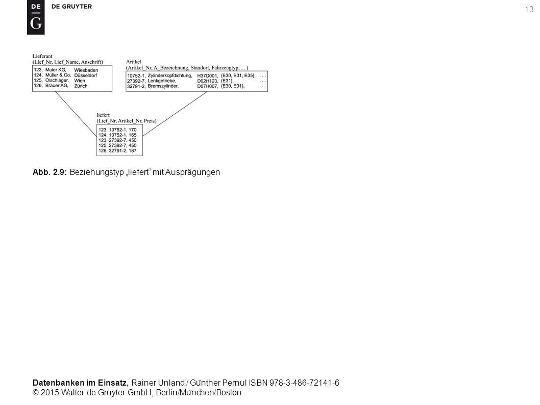 Datenbanken im Einsatz, Rainer Unland / Gu ̈ nther Pernul ISBN 978-3-486-72141-6 © 2015 Walter de Gruyter GmbH, Berlin/Mu ̈ nchen/Boston 13 Abb. 2.9: