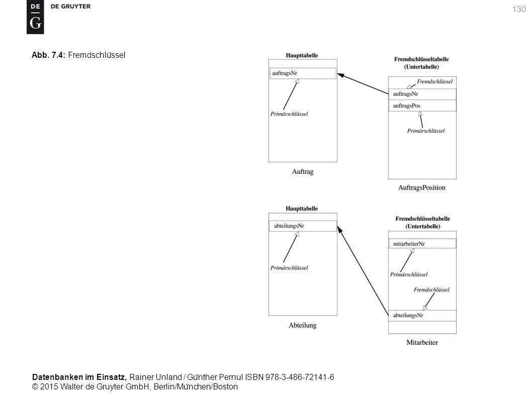 Datenbanken im Einsatz, Rainer Unland / Gu ̈ nther Pernul ISBN 978-3-486-72141-6 © 2015 Walter de Gruyter GmbH, Berlin/Mu ̈ nchen/Boston 130 Abb. 7.4: