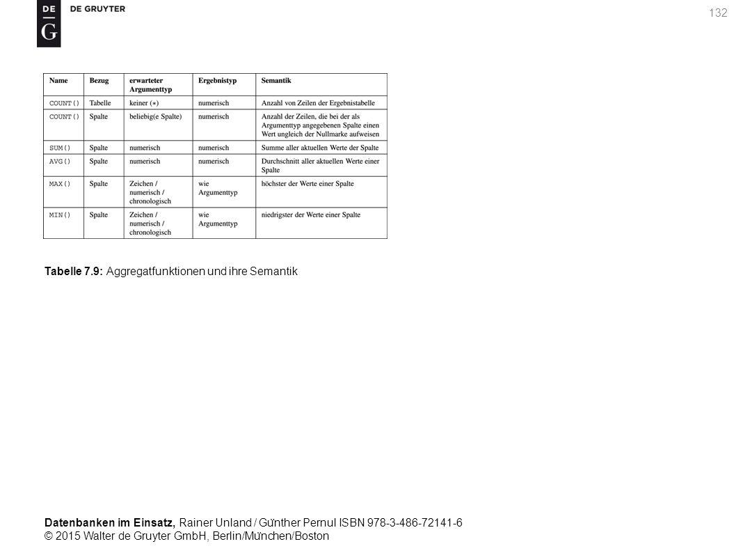 Datenbanken im Einsatz, Rainer Unland / Gu ̈ nther Pernul ISBN 978-3-486-72141-6 © 2015 Walter de Gruyter GmbH, Berlin/Mu ̈ nchen/Boston 132 Tabelle 7.9: Aggregatfunktionen und ihre Semantik