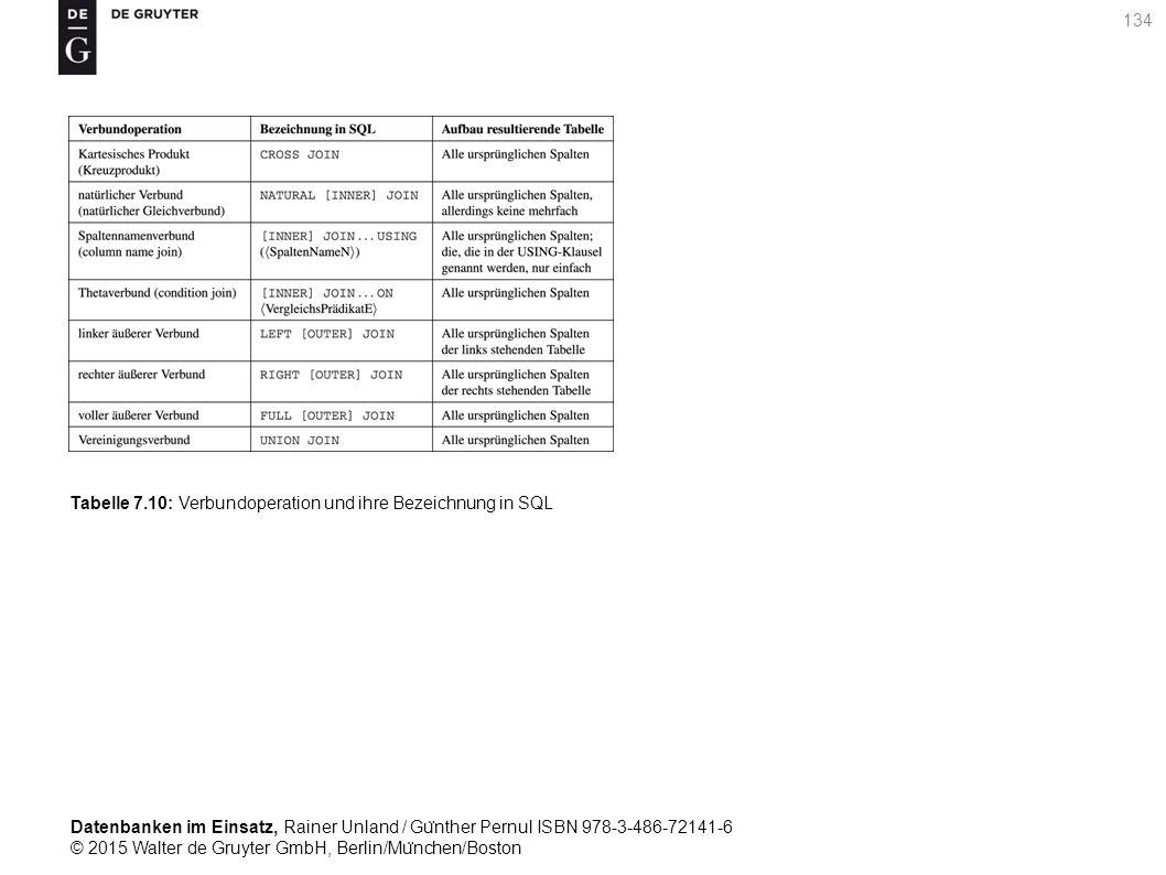 Datenbanken im Einsatz, Rainer Unland / Gu ̈ nther Pernul ISBN 978-3-486-72141-6 © 2015 Walter de Gruyter GmbH, Berlin/Mu ̈ nchen/Boston 134 Tabelle 7.10: Verbundoperation und ihre Bezeichnung in SQL