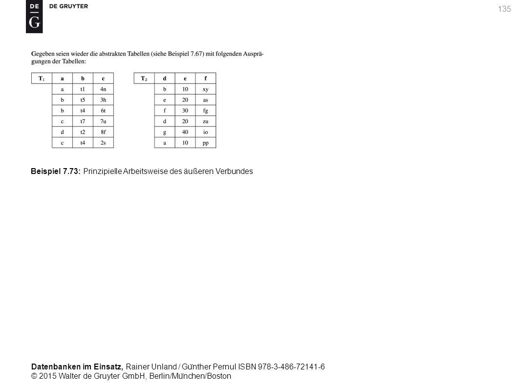 Datenbanken im Einsatz, Rainer Unland / Gu ̈ nther Pernul ISBN 978-3-486-72141-6 © 2015 Walter de Gruyter GmbH, Berlin/Mu ̈ nchen/Boston 135 Beispiel 7.73: Prinzipielle Arbeitsweise des äußeren Verbundes