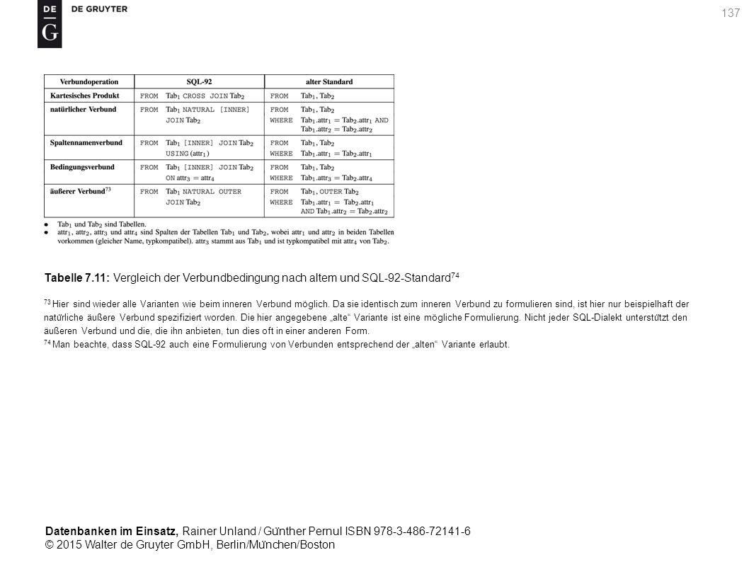 Datenbanken im Einsatz, Rainer Unland / Gu ̈ nther Pernul ISBN 978-3-486-72141-6 © 2015 Walter de Gruyter GmbH, Berlin/Mu ̈ nchen/Boston 137 Tabelle 7.11: Vergleich der Verbundbedingung nach altem und SQL-92-Standard 74 73 Hier sind wieder alle Varianten wie beim inneren Verbund möglich.