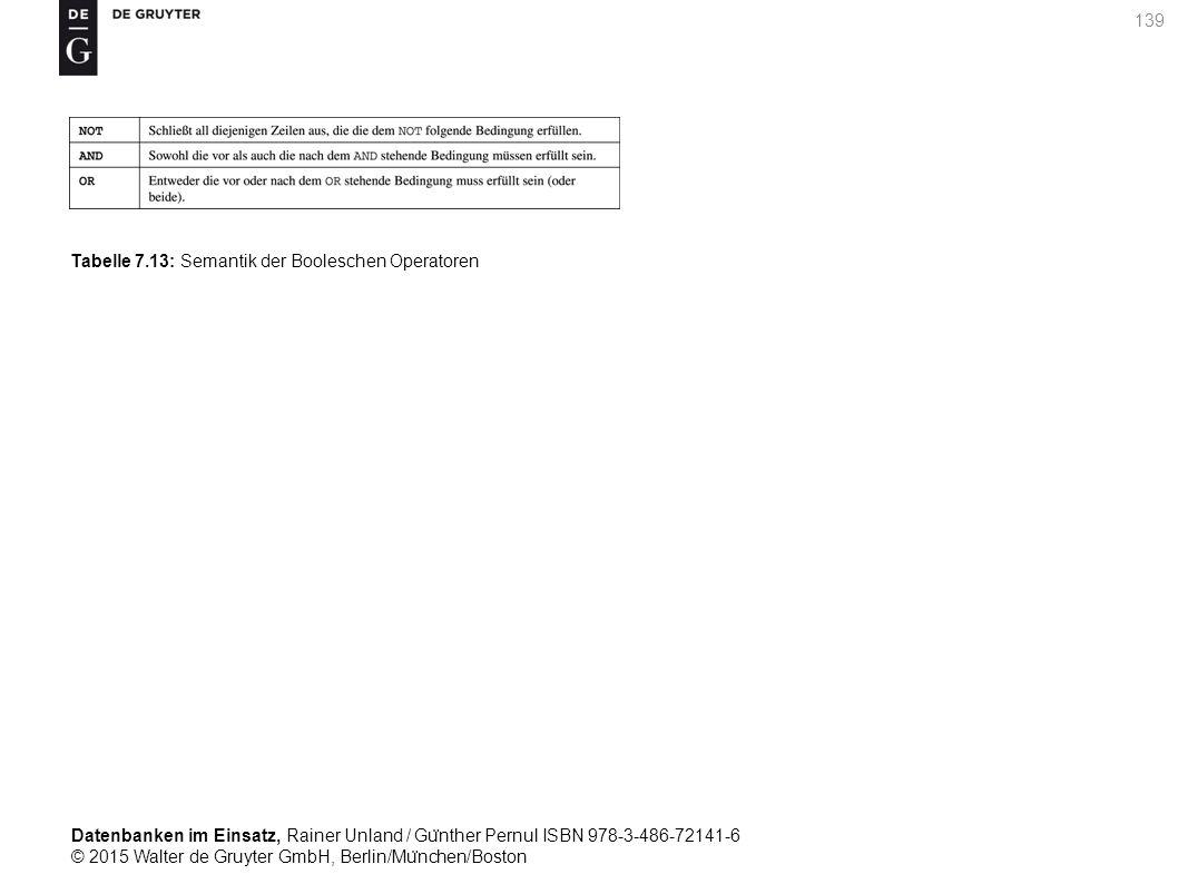 Datenbanken im Einsatz, Rainer Unland / Gu ̈ nther Pernul ISBN 978-3-486-72141-6 © 2015 Walter de Gruyter GmbH, Berlin/Mu ̈ nchen/Boston 139 Tabelle 7.13: Semantik der Booleschen Operatoren