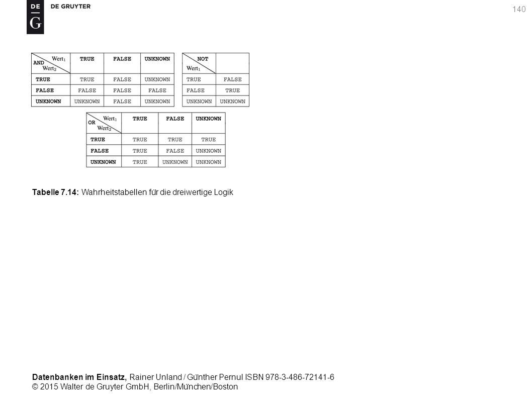 Datenbanken im Einsatz, Rainer Unland / Gu ̈ nther Pernul ISBN 978-3-486-72141-6 © 2015 Walter de Gruyter GmbH, Berlin/Mu ̈ nchen/Boston 140 Tabelle 7.14: Wahrheitstabellen fu ̈ r die dreiwertige Logik