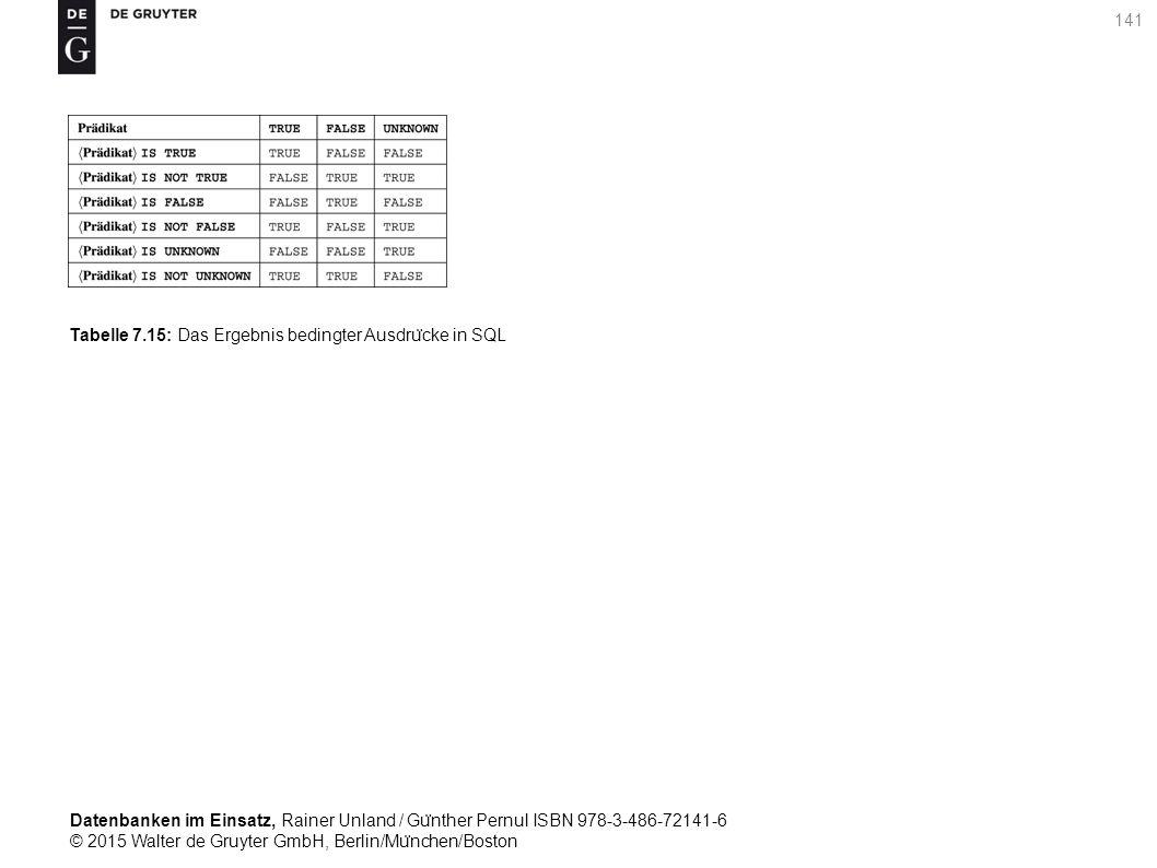 Datenbanken im Einsatz, Rainer Unland / Gu ̈ nther Pernul ISBN 978-3-486-72141-6 © 2015 Walter de Gruyter GmbH, Berlin/Mu ̈ nchen/Boston 141 Tabelle 7.15: Das Ergebnis bedingter Ausdru ̈ cke in SQL