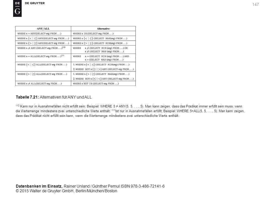 Datenbanken im Einsatz, Rainer Unland / Gu ̈ nther Pernul ISBN 978-3-486-72141-6 © 2015 Walter de Gruyter GmbH, Berlin/Mu ̈ nchen/Boston 147 Tabelle 7