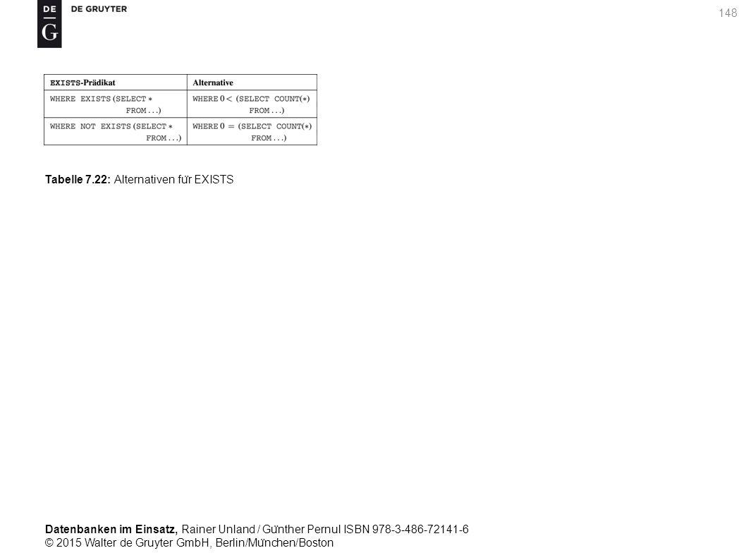 Datenbanken im Einsatz, Rainer Unland / Gu ̈ nther Pernul ISBN 978-3-486-72141-6 © 2015 Walter de Gruyter GmbH, Berlin/Mu ̈ nchen/Boston 148 Tabelle 7.22: Alternativen fu ̈ r EXISTS