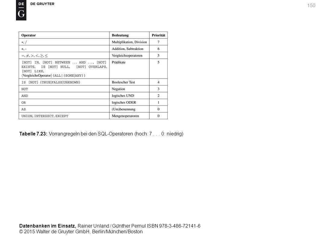 Datenbanken im Einsatz, Rainer Unland / Gu ̈ nther Pernul ISBN 978-3-486-72141-6 © 2015 Walter de Gruyter GmbH, Berlin/Mu ̈ nchen/Boston 150 Tabelle 7.23: Vorrangregeln bei den SQL-Operatoren (hoch: 7...