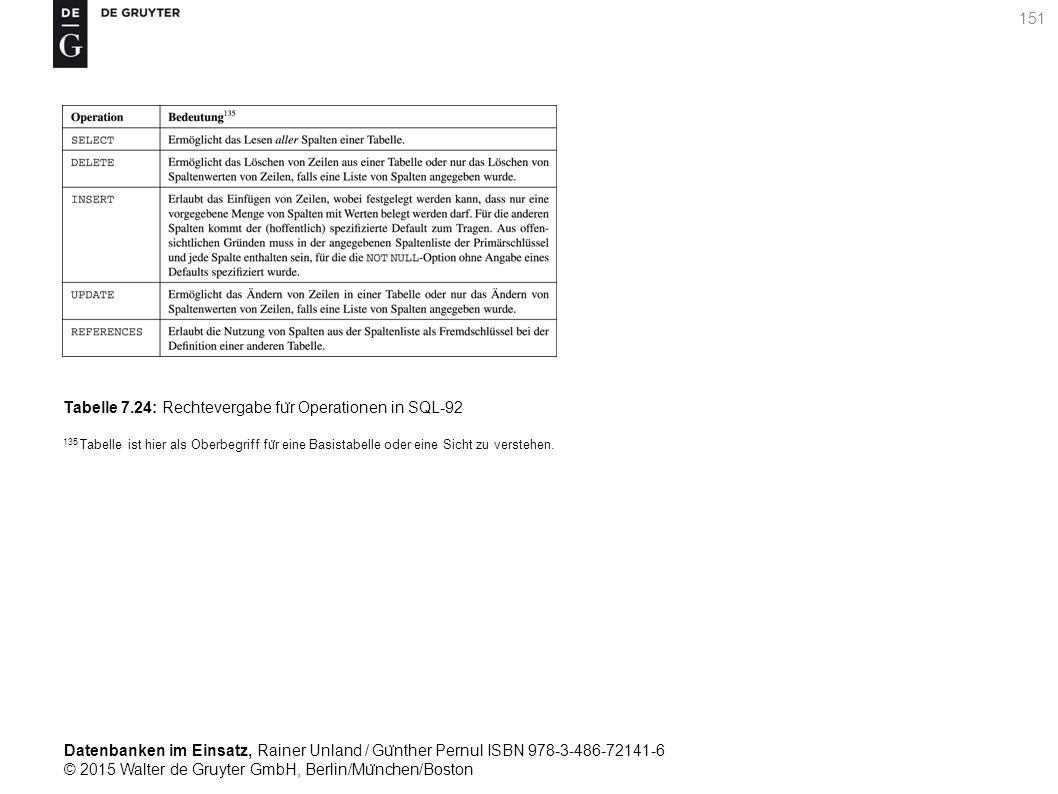 Datenbanken im Einsatz, Rainer Unland / Gu ̈ nther Pernul ISBN 978-3-486-72141-6 © 2015 Walter de Gruyter GmbH, Berlin/Mu ̈ nchen/Boston 151 Tabelle 7.24: Rechtevergabe fu ̈ r Operationen in SQL-92 135 Tabelle ist hier als Oberbegriff fu ̈ r eine Basistabelle oder eine Sicht zu verstehen.