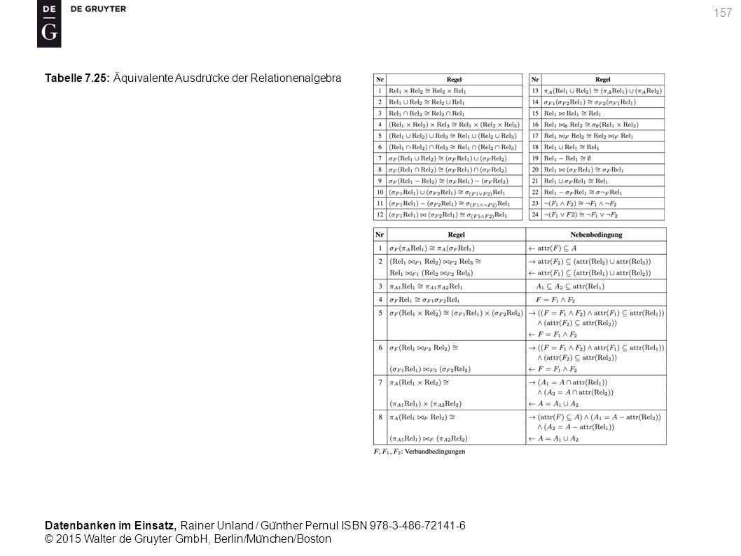 Datenbanken im Einsatz, Rainer Unland / Gu ̈ nther Pernul ISBN 978-3-486-72141-6 © 2015 Walter de Gruyter GmbH, Berlin/Mu ̈ nchen/Boston 157 Tabelle 7.25: Äquivalente Ausdru ̈ cke der Relationenalgebra