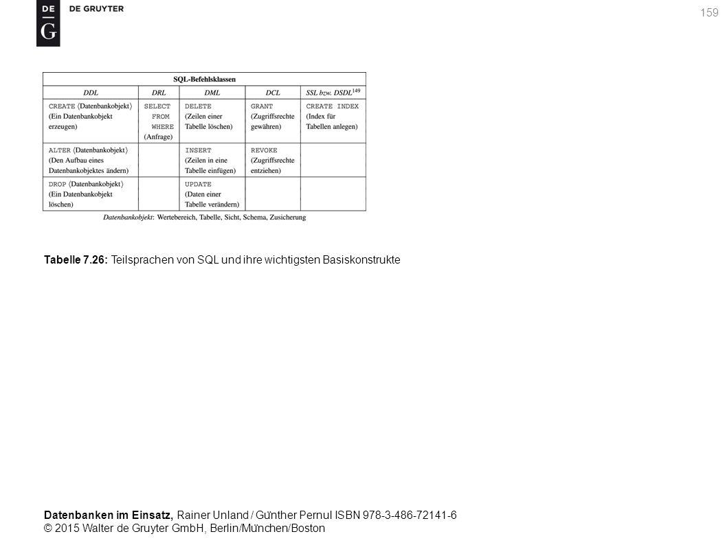Datenbanken im Einsatz, Rainer Unland / Gu ̈ nther Pernul ISBN 978-3-486-72141-6 © 2015 Walter de Gruyter GmbH, Berlin/Mu ̈ nchen/Boston 159 Tabelle 7.26: Teilsprachen von SQL und ihre wichtigsten Basiskonstrukte