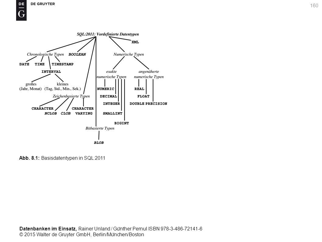 Datenbanken im Einsatz, Rainer Unland / Gu ̈ nther Pernul ISBN 978-3-486-72141-6 © 2015 Walter de Gruyter GmbH, Berlin/Mu ̈ nchen/Boston 160 Abb. 8.1: