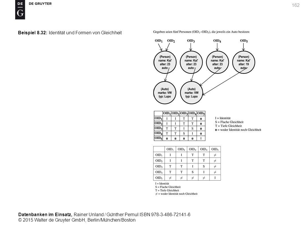 Datenbanken im Einsatz, Rainer Unland / Gu ̈ nther Pernul ISBN 978-3-486-72141-6 © 2015 Walter de Gruyter GmbH, Berlin/Mu ̈ nchen/Boston 162 Beispiel 8.32: Identität und Formen von Gleichheit