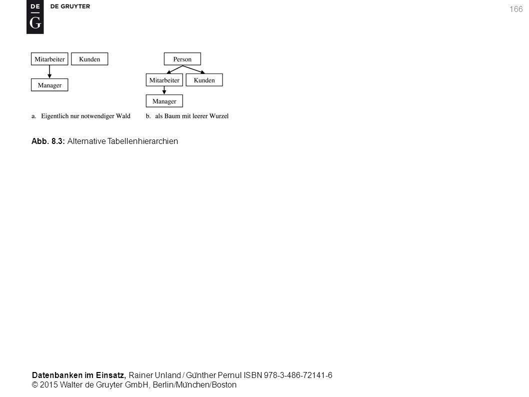 Datenbanken im Einsatz, Rainer Unland / Gu ̈ nther Pernul ISBN 978-3-486-72141-6 © 2015 Walter de Gruyter GmbH, Berlin/Mu ̈ nchen/Boston 166 Abb. 8.3: