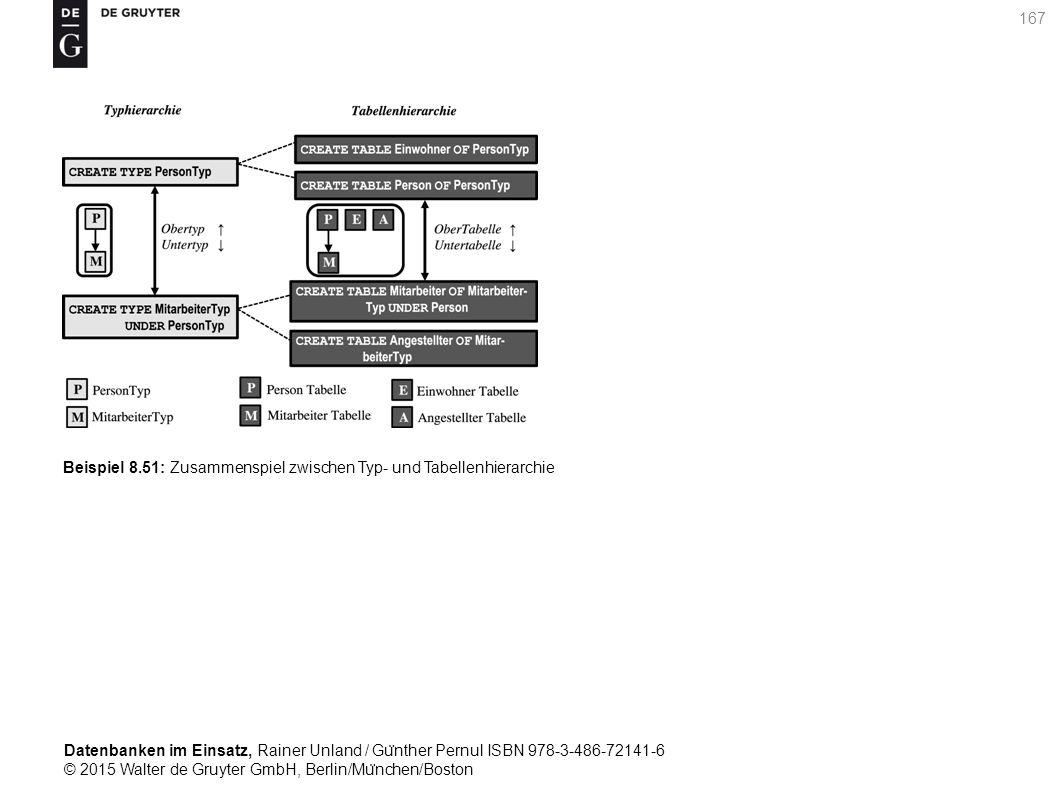 Datenbanken im Einsatz, Rainer Unland / Gu ̈ nther Pernul ISBN 978-3-486-72141-6 © 2015 Walter de Gruyter GmbH, Berlin/Mu ̈ nchen/Boston 167 Beispiel 8.51: Zusammenspiel zwischen Typ- und Tabellenhierarchie