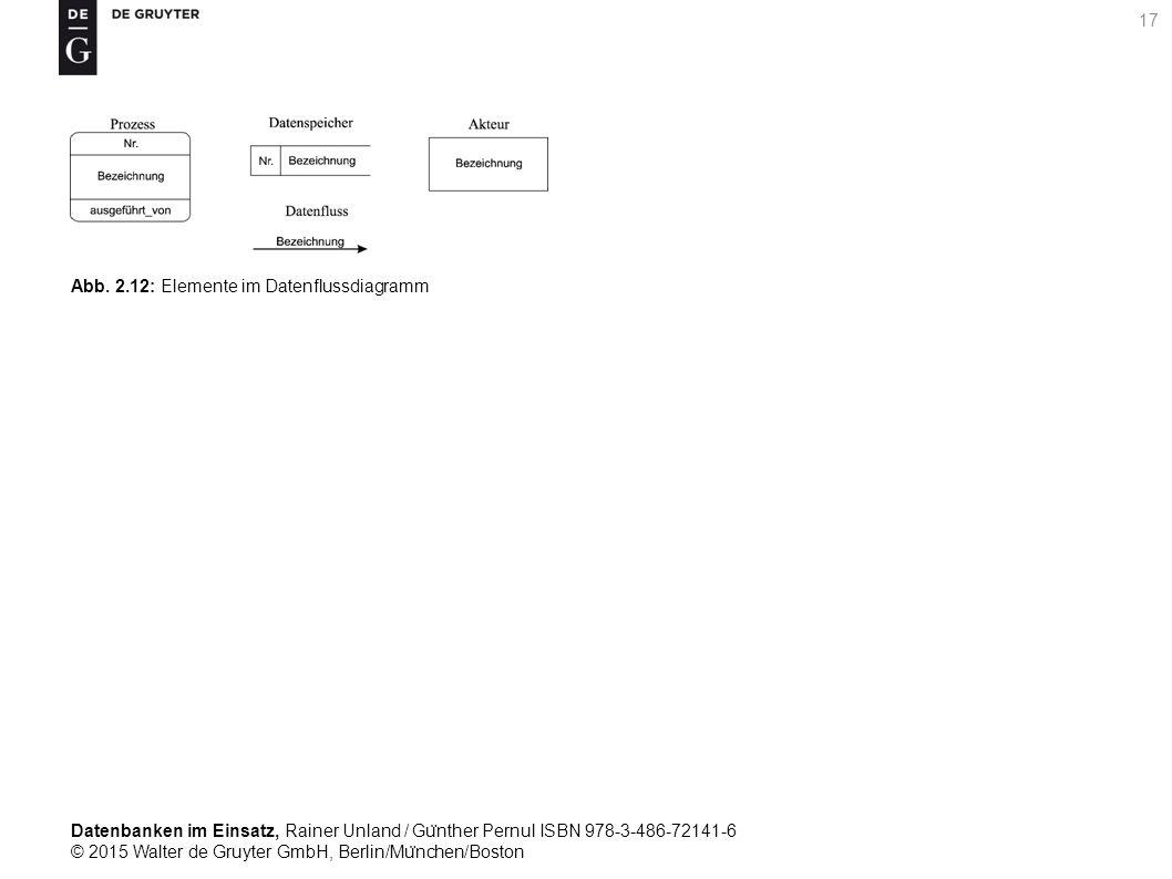 Datenbanken im Einsatz, Rainer Unland / Gu ̈ nther Pernul ISBN 978-3-486-72141-6 © 2015 Walter de Gruyter GmbH, Berlin/Mu ̈ nchen/Boston 17 Abb. 2.12: