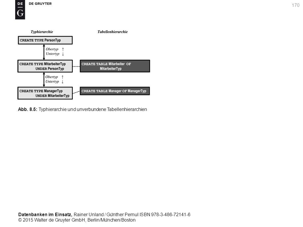 Datenbanken im Einsatz, Rainer Unland / Gu ̈ nther Pernul ISBN 978-3-486-72141-6 © 2015 Walter de Gruyter GmbH, Berlin/Mu ̈ nchen/Boston 170 Abb. 8.5: