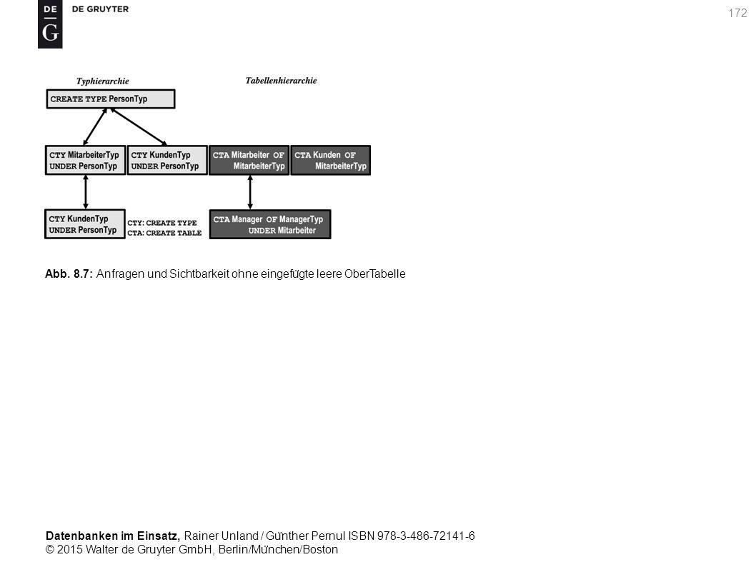 Datenbanken im Einsatz, Rainer Unland / Gu ̈ nther Pernul ISBN 978-3-486-72141-6 © 2015 Walter de Gruyter GmbH, Berlin/Mu ̈ nchen/Boston 172 Abb. 8.7: