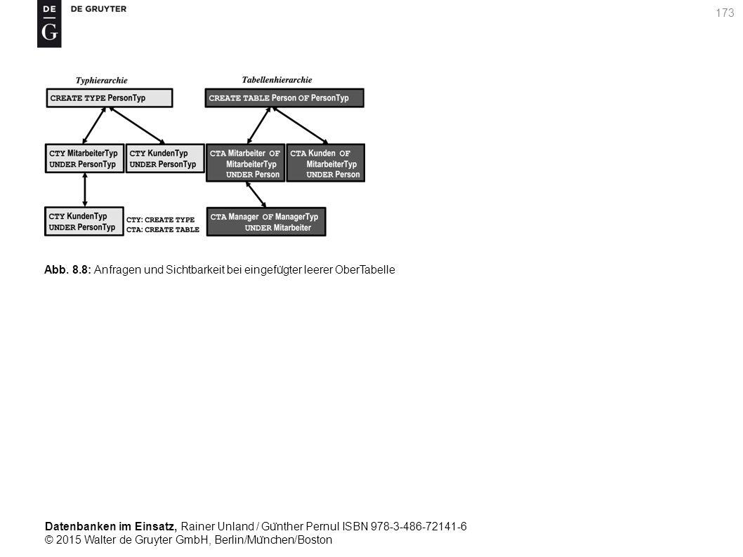Datenbanken im Einsatz, Rainer Unland / Gu ̈ nther Pernul ISBN 978-3-486-72141-6 © 2015 Walter de Gruyter GmbH, Berlin/Mu ̈ nchen/Boston 173 Abb. 8.8: