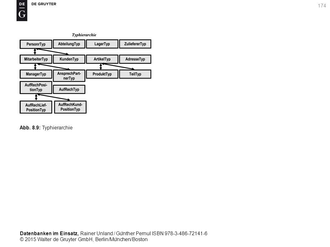Datenbanken im Einsatz, Rainer Unland / Gu ̈ nther Pernul ISBN 978-3-486-72141-6 © 2015 Walter de Gruyter GmbH, Berlin/Mu ̈ nchen/Boston 174 Abb. 8.9: