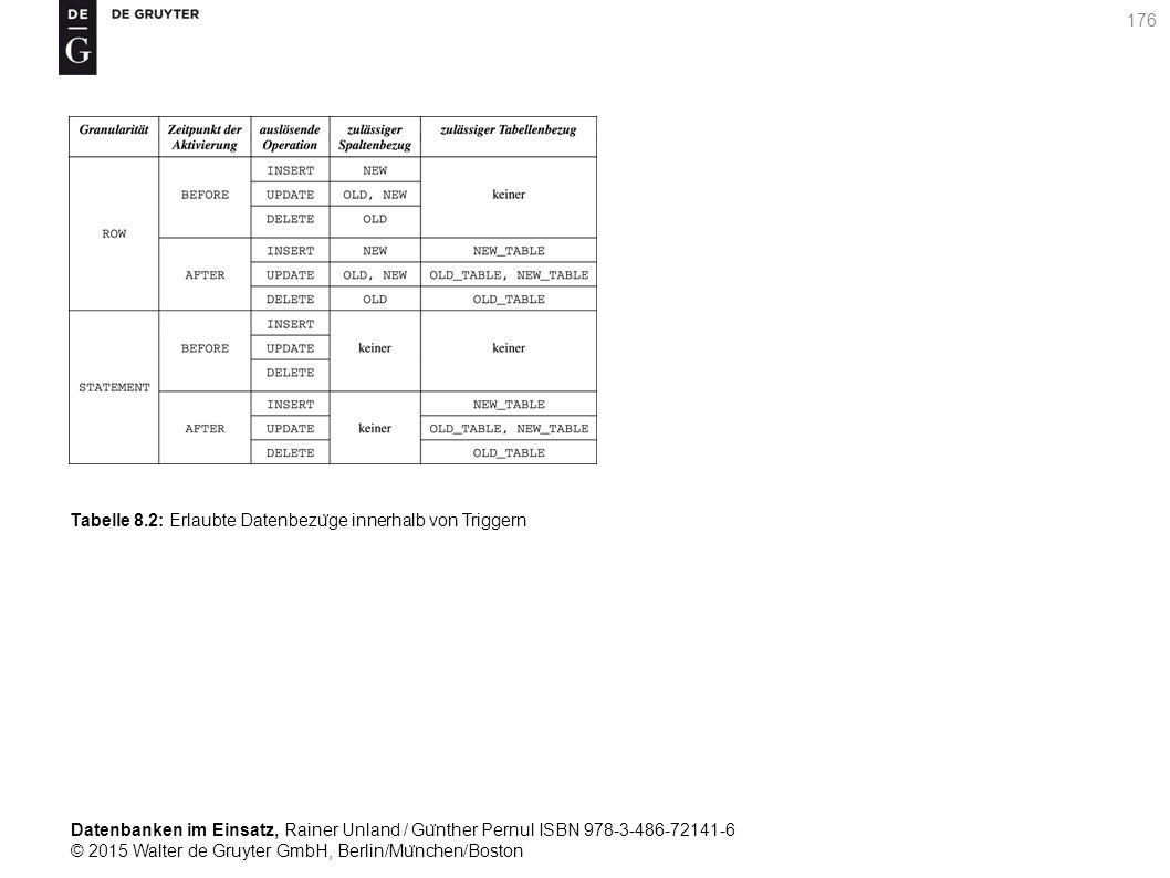 Datenbanken im Einsatz, Rainer Unland / Gu ̈ nther Pernul ISBN 978-3-486-72141-6 © 2015 Walter de Gruyter GmbH, Berlin/Mu ̈ nchen/Boston 176 Tabelle 8.2: Erlaubte Datenbezu ̈ ge innerhalb von Triggern