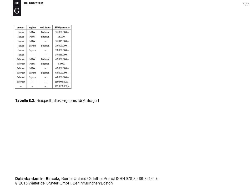 Datenbanken im Einsatz, Rainer Unland / Gu ̈ nther Pernul ISBN 978-3-486-72141-6 © 2015 Walter de Gruyter GmbH, Berlin/Mu ̈ nchen/Boston 177 Tabelle 8.3: Beispielhaftes Ergebnis fu ̈ r Anfrage 1