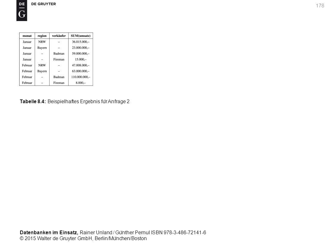 Datenbanken im Einsatz, Rainer Unland / Gu ̈ nther Pernul ISBN 978-3-486-72141-6 © 2015 Walter de Gruyter GmbH, Berlin/Mu ̈ nchen/Boston 178 Tabelle 8.4: Beispielhaftes Ergebnis fu ̈ r Anfrage 2