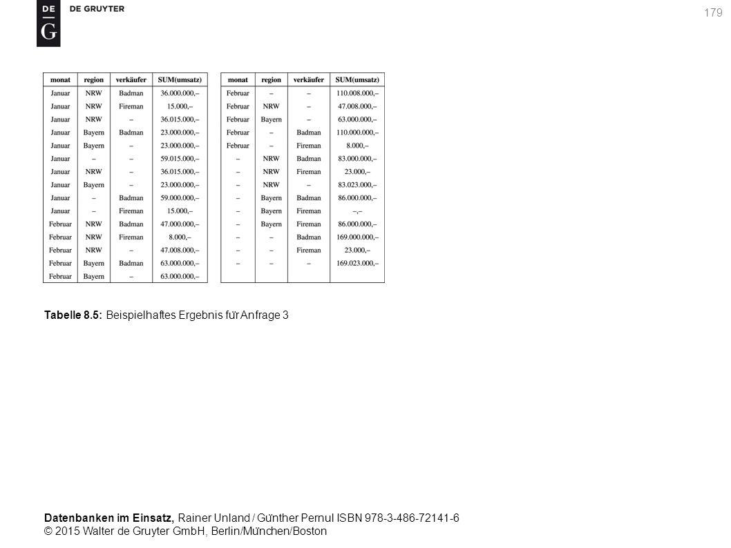 Datenbanken im Einsatz, Rainer Unland / Gu ̈ nther Pernul ISBN 978-3-486-72141-6 © 2015 Walter de Gruyter GmbH, Berlin/Mu ̈ nchen/Boston 179 Tabelle 8.5: Beispielhaftes Ergebnis fu ̈ r Anfrage 3