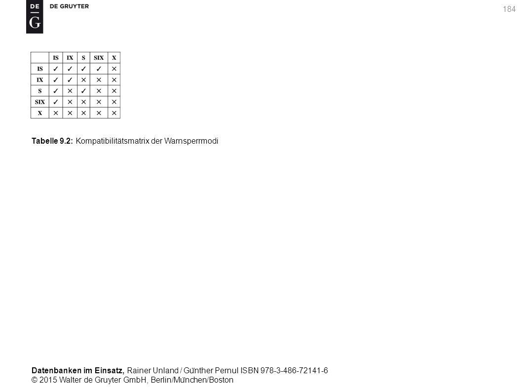 Datenbanken im Einsatz, Rainer Unland / Gu ̈ nther Pernul ISBN 978-3-486-72141-6 © 2015 Walter de Gruyter GmbH, Berlin/Mu ̈ nchen/Boston 184 Tabelle 9.2: Kompatibilitätsmatrix der Warnsperrmodi