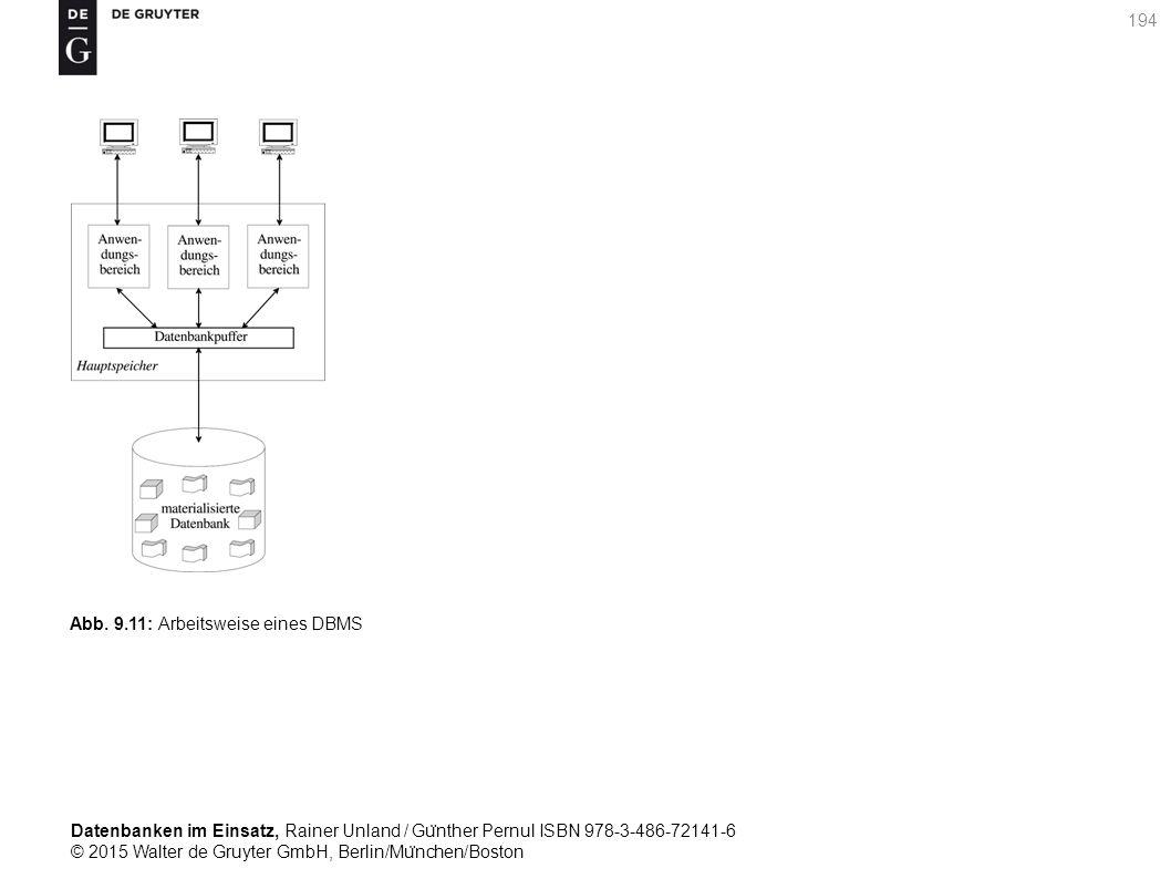Datenbanken im Einsatz, Rainer Unland / Gu ̈ nther Pernul ISBN 978-3-486-72141-6 © 2015 Walter de Gruyter GmbH, Berlin/Mu ̈ nchen/Boston 194 Abb. 9.11