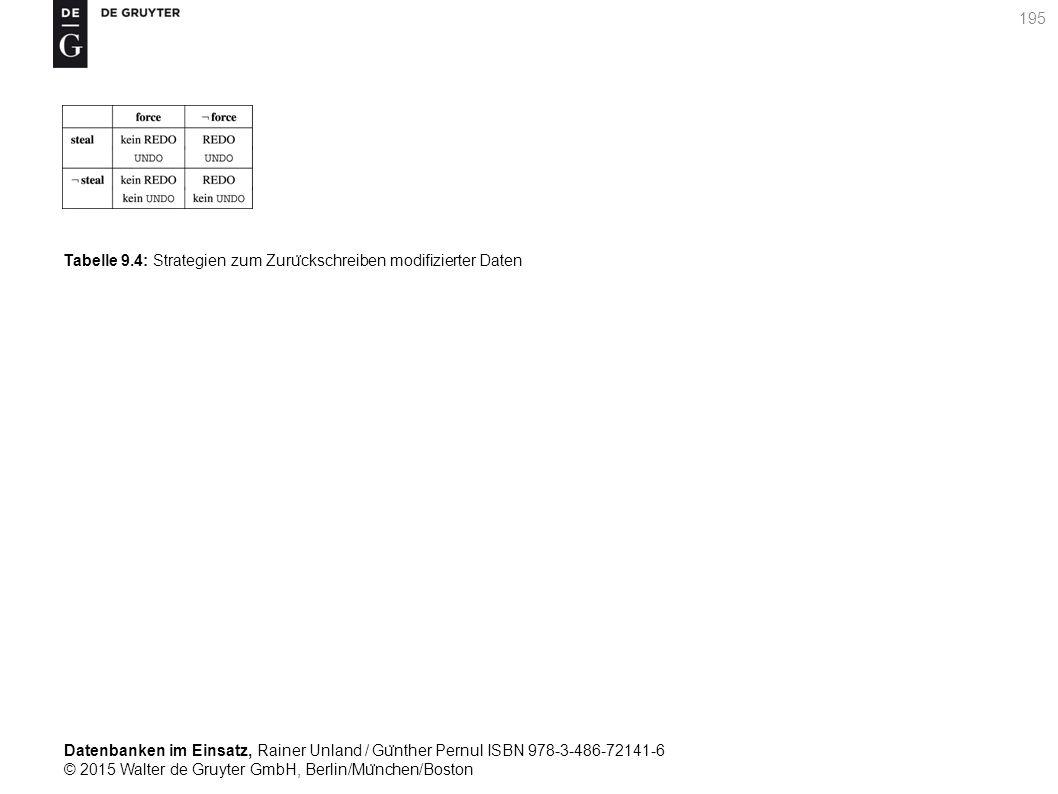 Datenbanken im Einsatz, Rainer Unland / Gu ̈ nther Pernul ISBN 978-3-486-72141-6 © 2015 Walter de Gruyter GmbH, Berlin/Mu ̈ nchen/Boston 195 Tabelle 9.4: Strategien zum Zuru ̈ ckschreiben modifizierter Daten