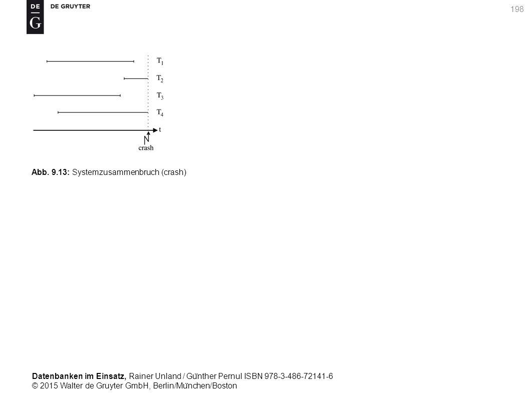 Datenbanken im Einsatz, Rainer Unland / Gu ̈ nther Pernul ISBN 978-3-486-72141-6 © 2015 Walter de Gruyter GmbH, Berlin/Mu ̈ nchen/Boston 198 Abb. 9.13