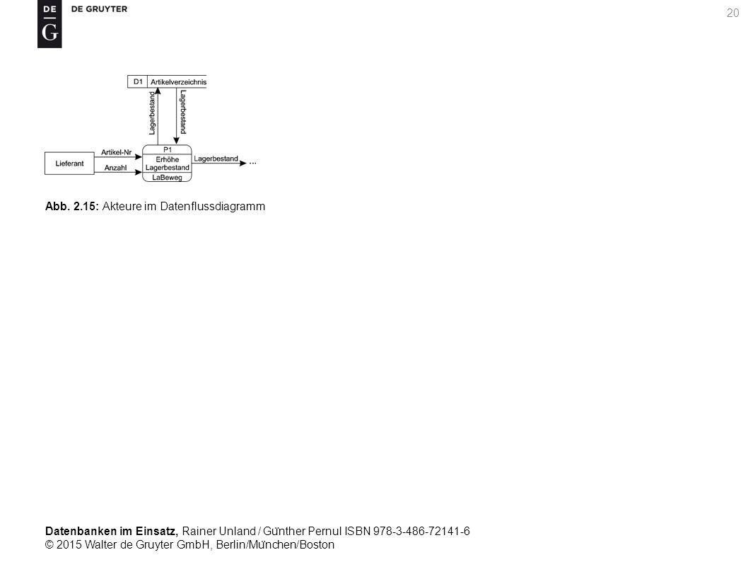 Datenbanken im Einsatz, Rainer Unland / Gu ̈ nther Pernul ISBN 978-3-486-72141-6 © 2015 Walter de Gruyter GmbH, Berlin/Mu ̈ nchen/Boston 20 Abb. 2.15: