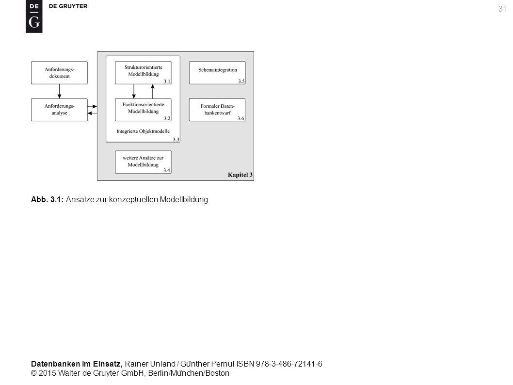 Datenbanken im Einsatz, Rainer Unland / Gu ̈ nther Pernul ISBN 978-3-486-72141-6 © 2015 Walter de Gruyter GmbH, Berlin/Mu ̈ nchen/Boston 31 Abb. 3.1: