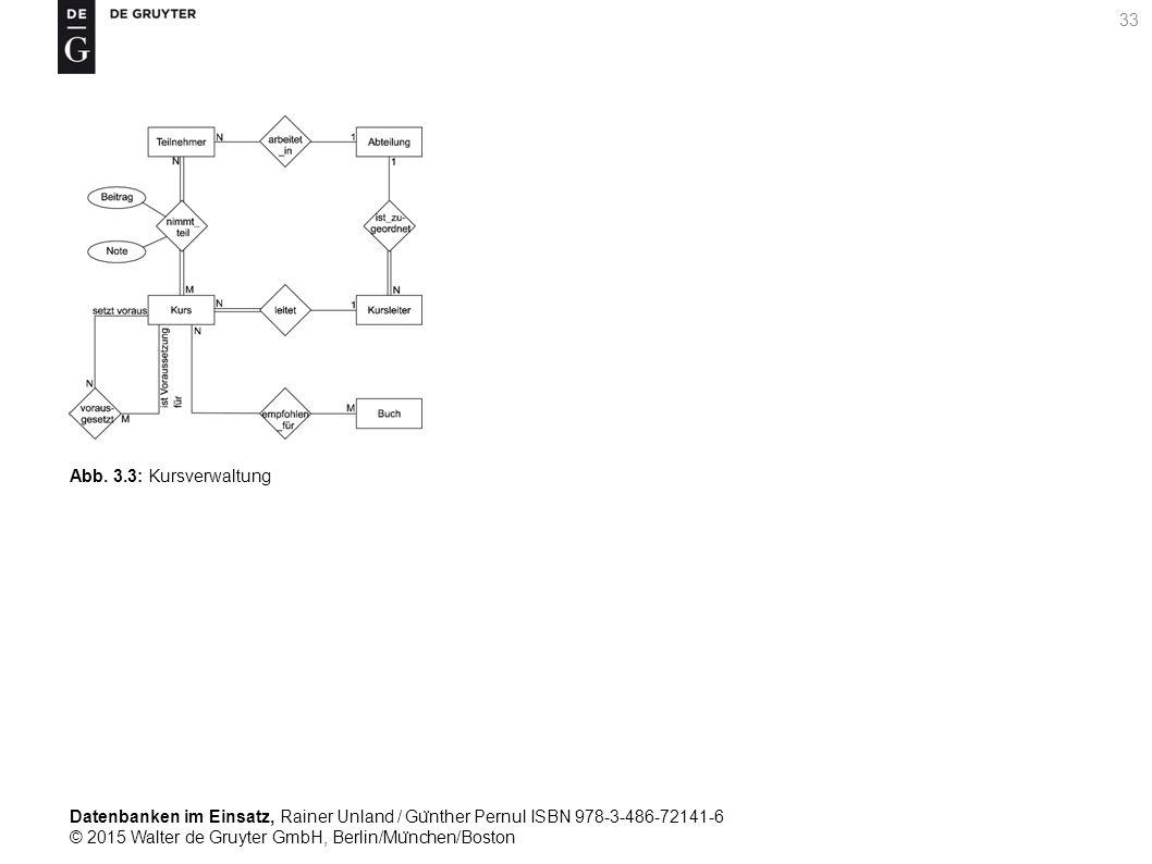 Datenbanken im Einsatz, Rainer Unland / Gu ̈ nther Pernul ISBN 978-3-486-72141-6 © 2015 Walter de Gruyter GmbH, Berlin/Mu ̈ nchen/Boston 33 Abb. 3.3: