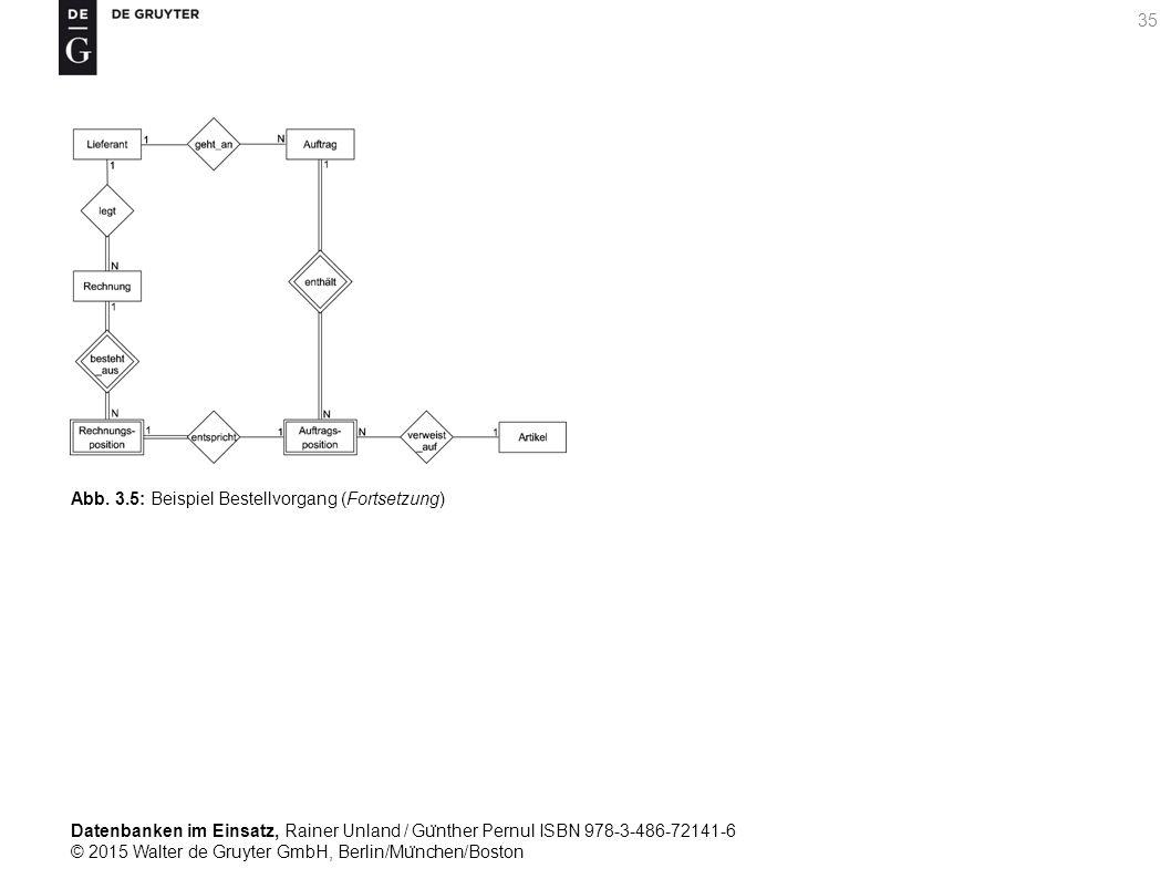 Datenbanken im Einsatz, Rainer Unland / Gu ̈ nther Pernul ISBN 978-3-486-72141-6 © 2015 Walter de Gruyter GmbH, Berlin/Mu ̈ nchen/Boston 35 Abb. 3.5: