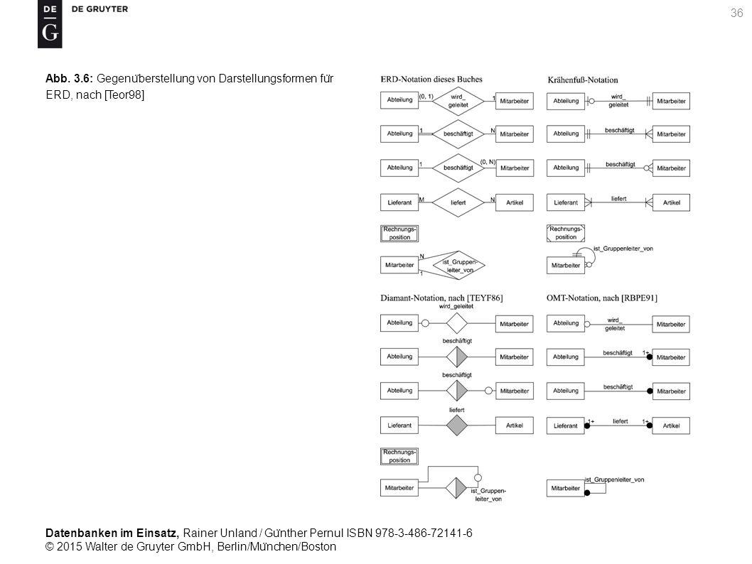 Datenbanken im Einsatz, Rainer Unland / Gu ̈ nther Pernul ISBN 978-3-486-72141-6 © 2015 Walter de Gruyter GmbH, Berlin/Mu ̈ nchen/Boston 36 Abb. 3.6: