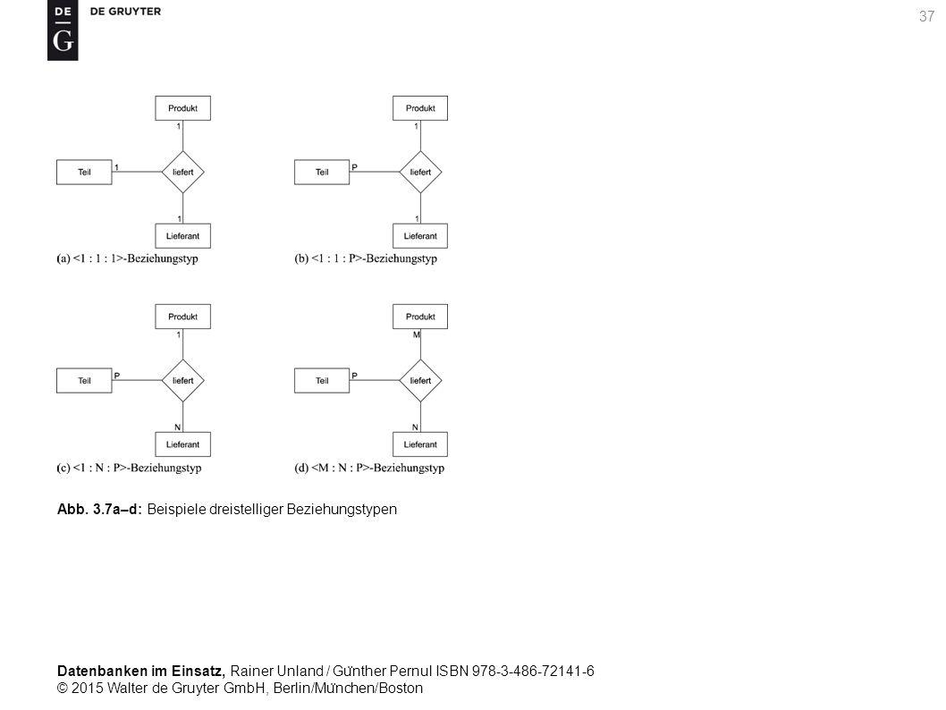 Datenbanken im Einsatz, Rainer Unland / Gu ̈ nther Pernul ISBN 978-3-486-72141-6 © 2015 Walter de Gruyter GmbH, Berlin/Mu ̈ nchen/Boston 37 Abb. 3.7a–