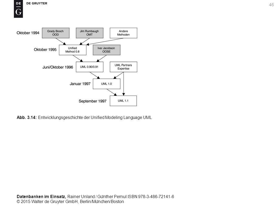 Datenbanken im Einsatz, Rainer Unland / Gu ̈ nther Pernul ISBN 978-3-486-72141-6 © 2015 Walter de Gruyter GmbH, Berlin/Mu ̈ nchen/Boston 46 Abb. 3.14: