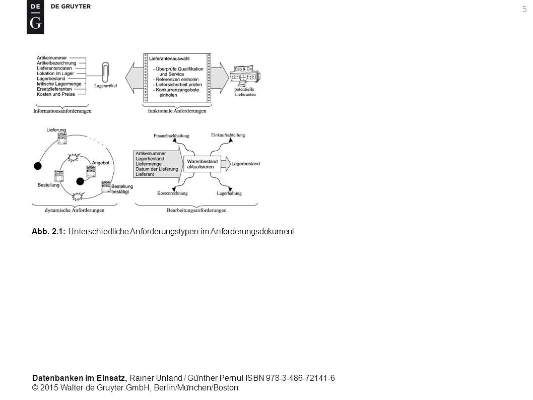 Datenbanken im Einsatz, Rainer Unland / Gu ̈ nther Pernul ISBN 978-3-486-72141-6 © 2015 Walter de Gruyter GmbH, Berlin/Mu ̈ nchen/Boston 5 Abb.