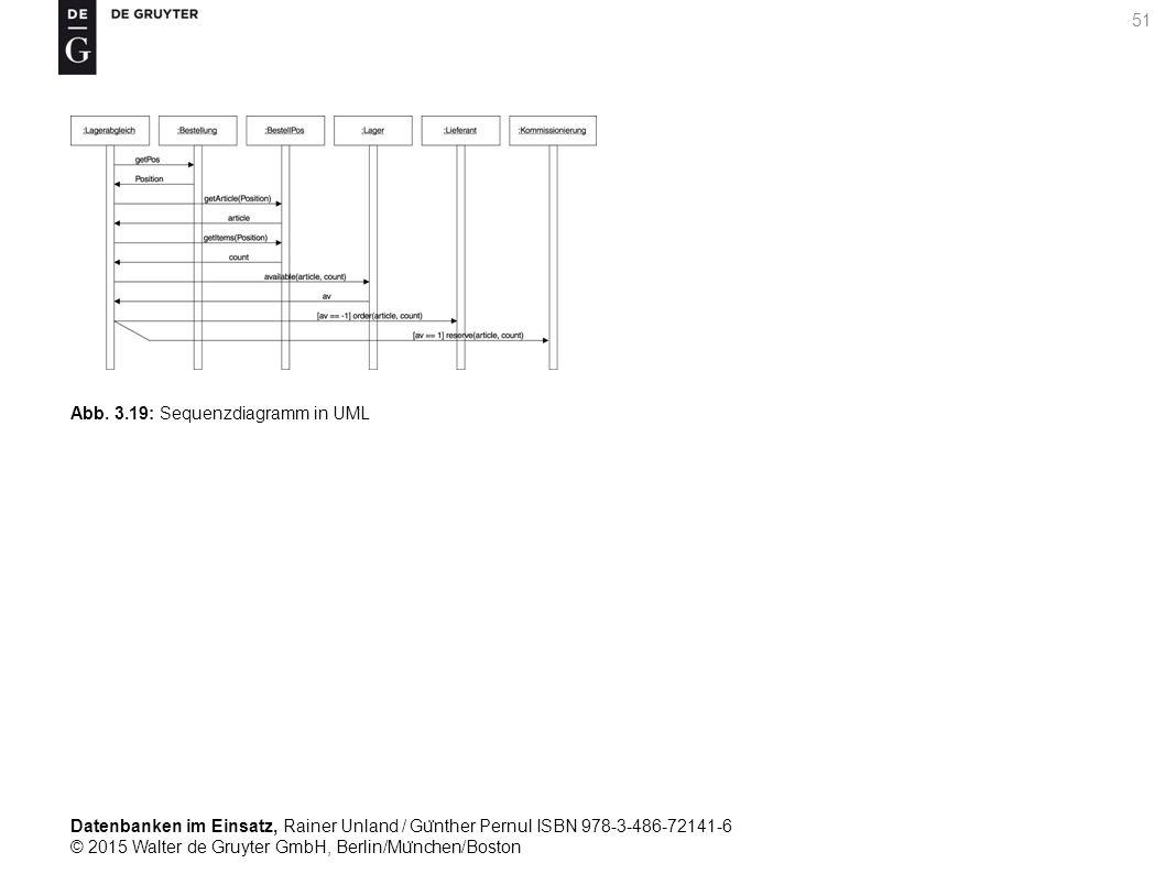 Datenbanken im Einsatz, Rainer Unland / Gu ̈ nther Pernul ISBN 978-3-486-72141-6 © 2015 Walter de Gruyter GmbH, Berlin/Mu ̈ nchen/Boston 51 Abb.