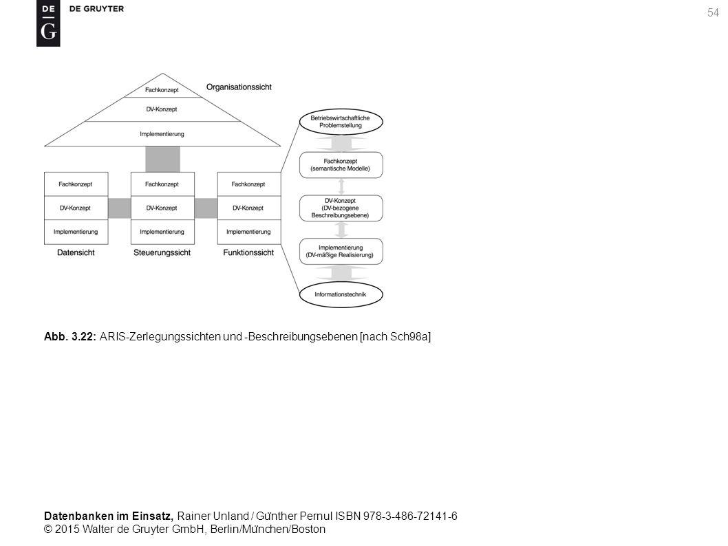Datenbanken im Einsatz, Rainer Unland / Gu ̈ nther Pernul ISBN 978-3-486-72141-6 © 2015 Walter de Gruyter GmbH, Berlin/Mu ̈ nchen/Boston 54 Abb. 3.22:
