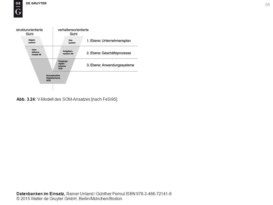 Datenbanken im Einsatz, Rainer Unland / Gu ̈ nther Pernul ISBN 978-3-486-72141-6 © 2015 Walter de Gruyter GmbH, Berlin/Mu ̈ nchen/Boston 56 Abb. 3.24: