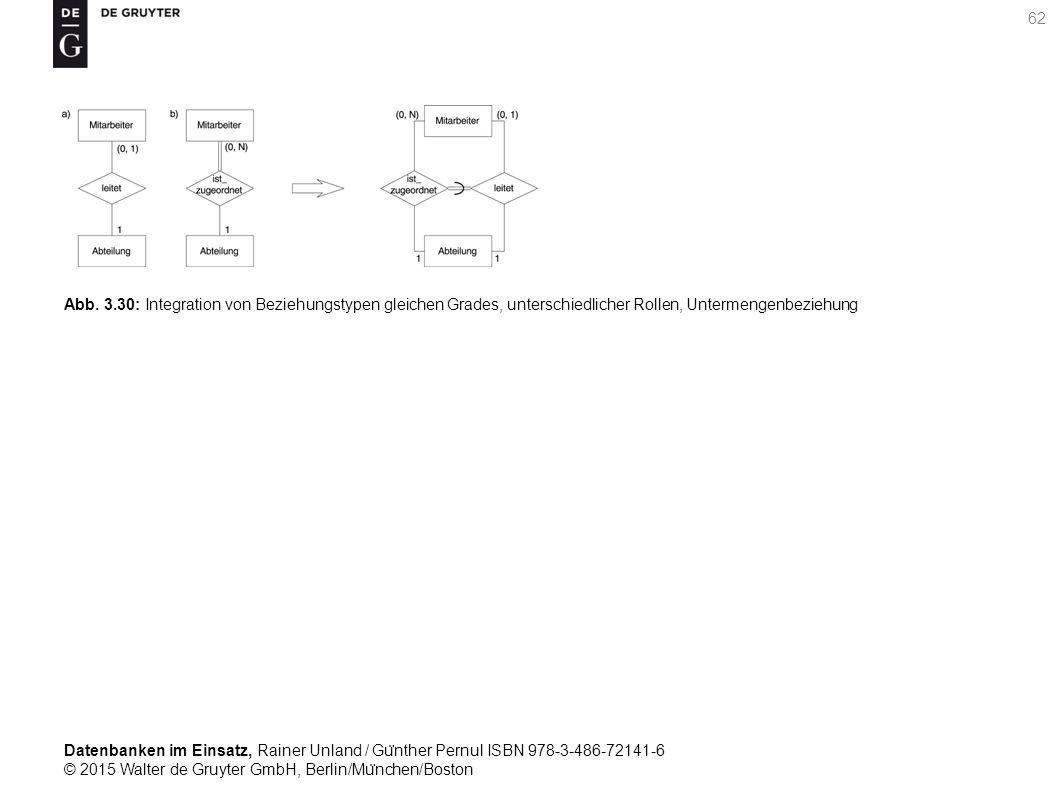 Datenbanken im Einsatz, Rainer Unland / Gu ̈ nther Pernul ISBN 978-3-486-72141-6 © 2015 Walter de Gruyter GmbH, Berlin/Mu ̈ nchen/Boston 62 Abb. 3.30: