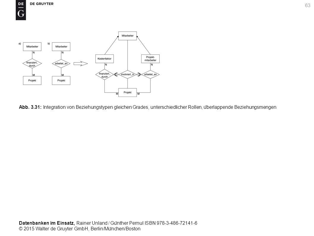 Datenbanken im Einsatz, Rainer Unland / Gu ̈ nther Pernul ISBN 978-3-486-72141-6 © 2015 Walter de Gruyter GmbH, Berlin/Mu ̈ nchen/Boston 63 Abb. 3.31: