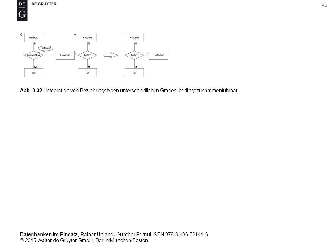 Datenbanken im Einsatz, Rainer Unland / Gu ̈ nther Pernul ISBN 978-3-486-72141-6 © 2015 Walter de Gruyter GmbH, Berlin/Mu ̈ nchen/Boston 64 Abb. 3.32: