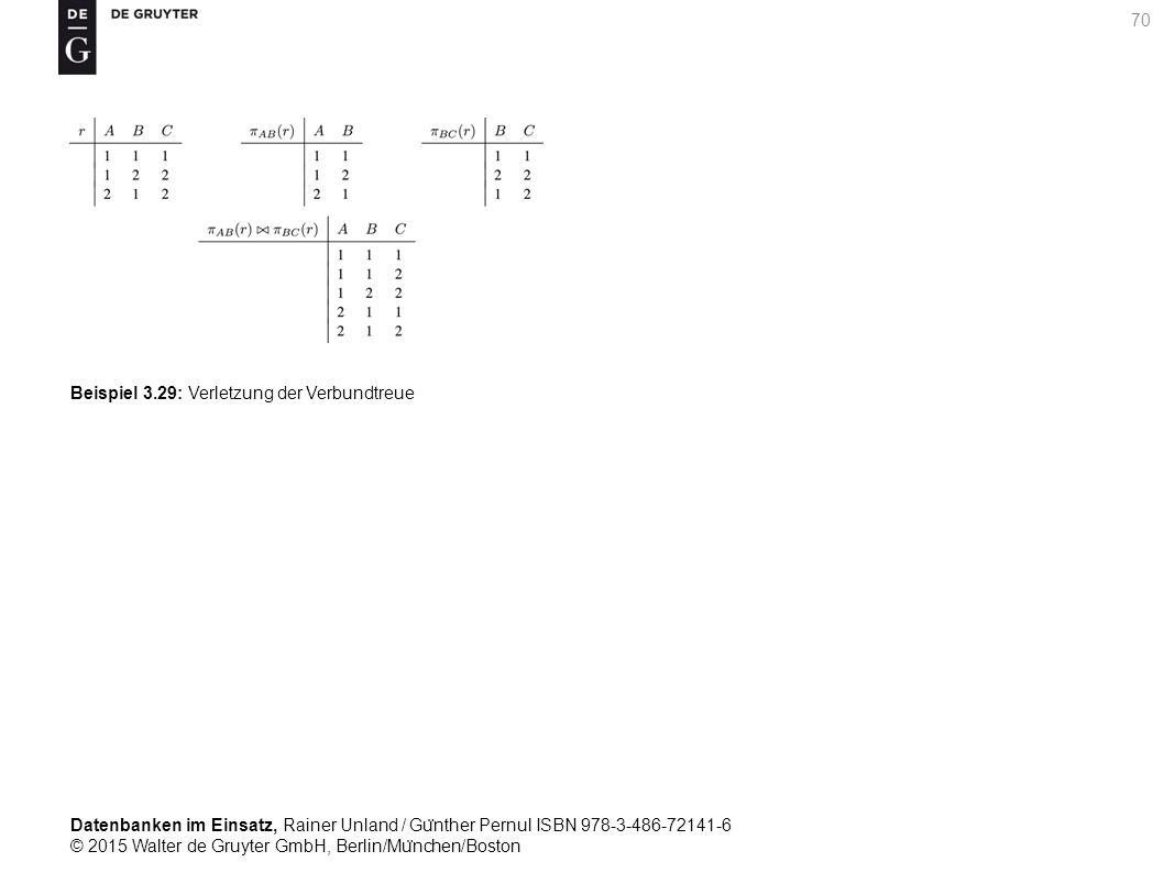 Datenbanken im Einsatz, Rainer Unland / Gu ̈ nther Pernul ISBN 978-3-486-72141-6 © 2015 Walter de Gruyter GmbH, Berlin/Mu ̈ nchen/Boston 70 Beispiel 3.29: Verletzung der Verbundtreue