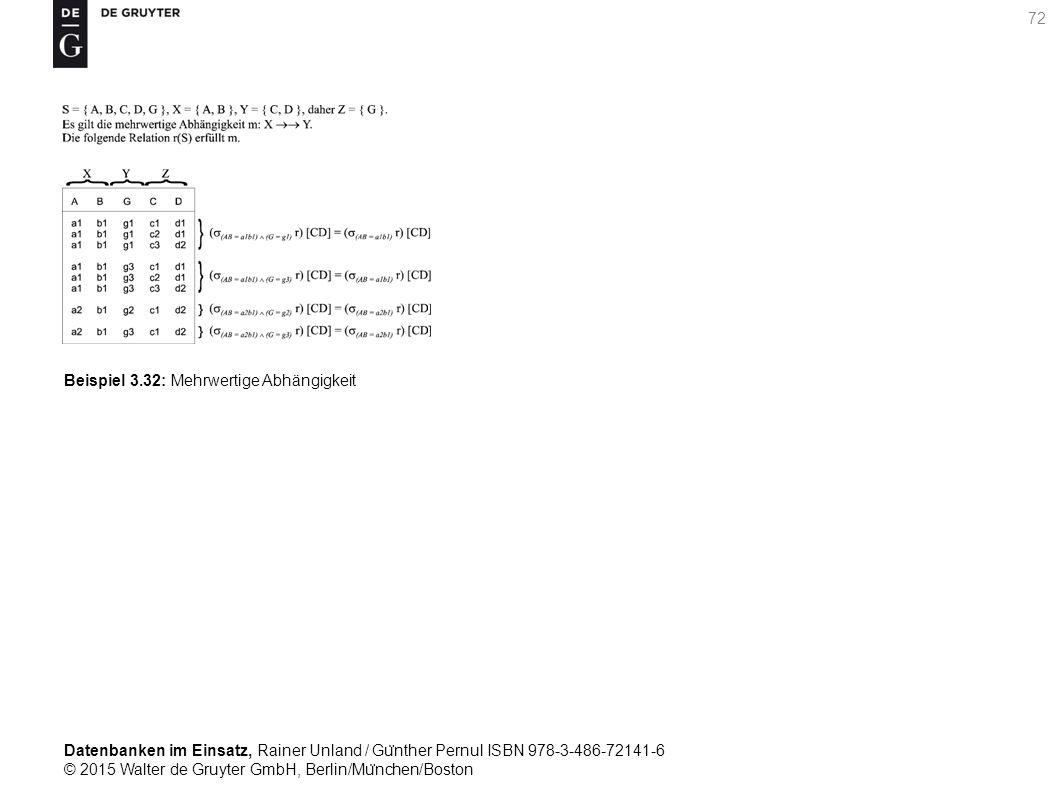 Datenbanken im Einsatz, Rainer Unland / Gu ̈ nther Pernul ISBN 978-3-486-72141-6 © 2015 Walter de Gruyter GmbH, Berlin/Mu ̈ nchen/Boston 72 Beispiel 3.32: Mehrwertige Abhängigkeit